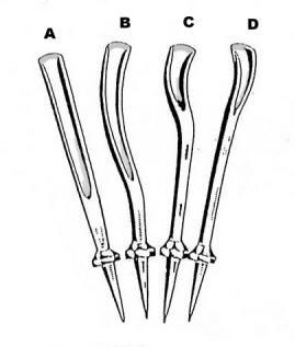 4 Blade Profiles